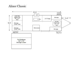 Aliner Classic floor plan
